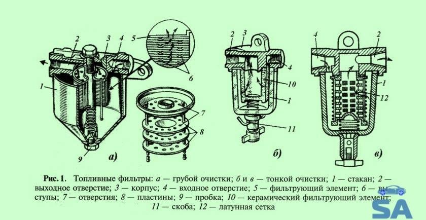 Топливный фильтр схема